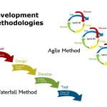 Development Methodologies
