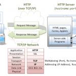 HTTP_ClientServerSystem