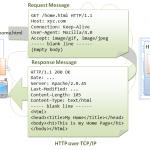HTTP_RequestResponseMessages