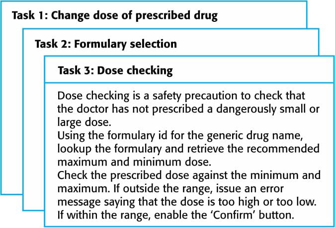 Task Cards for Prescribing Medication